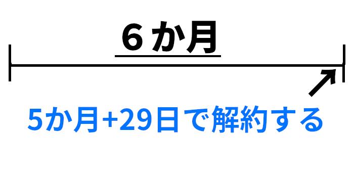 Amazon Prime Student-price無料体験期間裏技