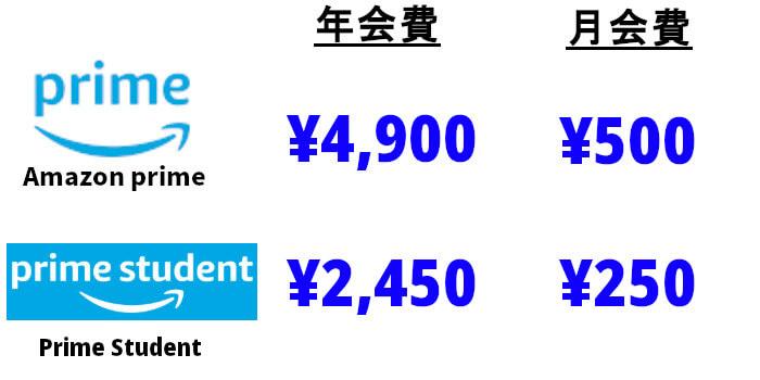 Amazon Prime StudentとAmazon Primeの料金比較