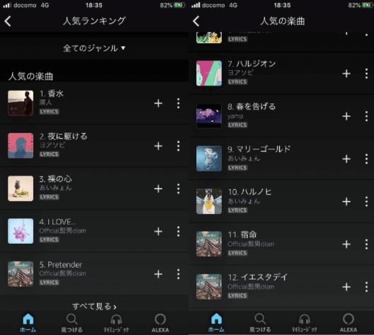 Amazon Prime music1